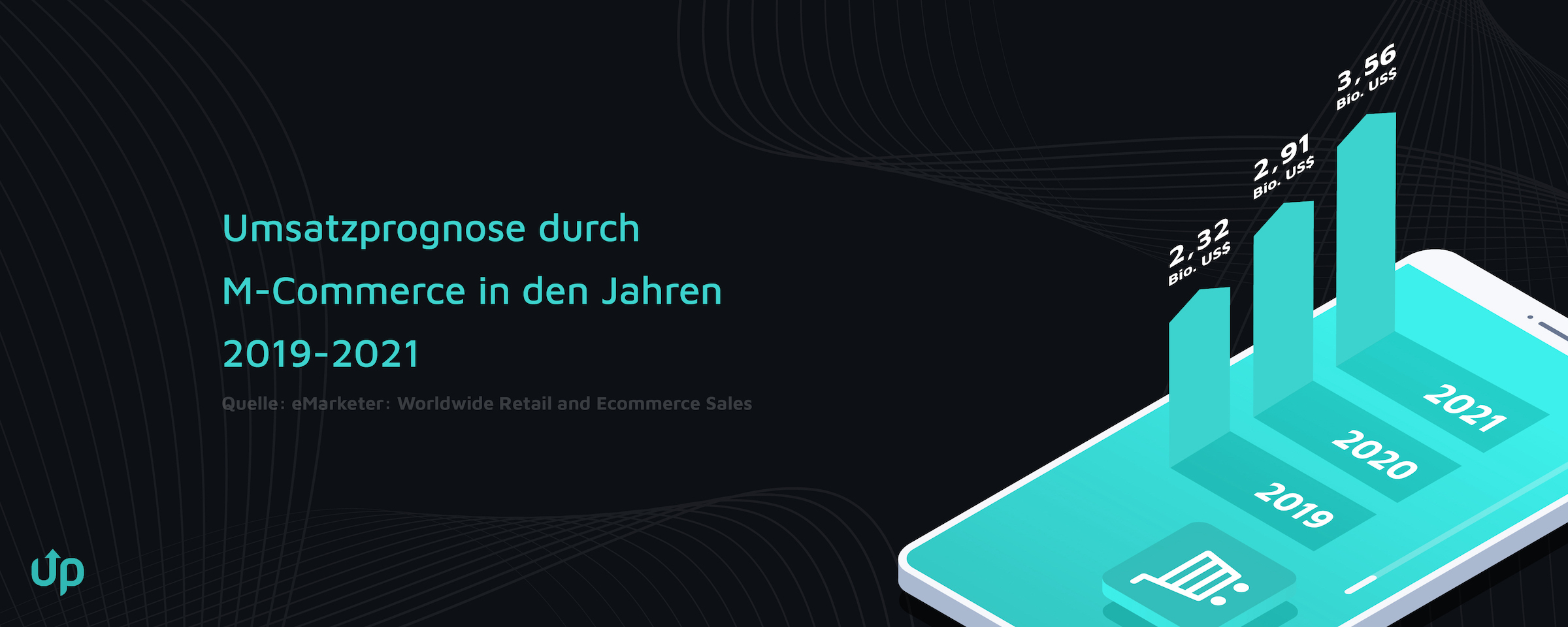Mobile-Commerce-Von-der-Umsatzverschiebung-profitieren_Mobileshopping-2020-1