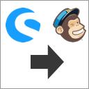 MailChimp e-Commerce Synchronisation