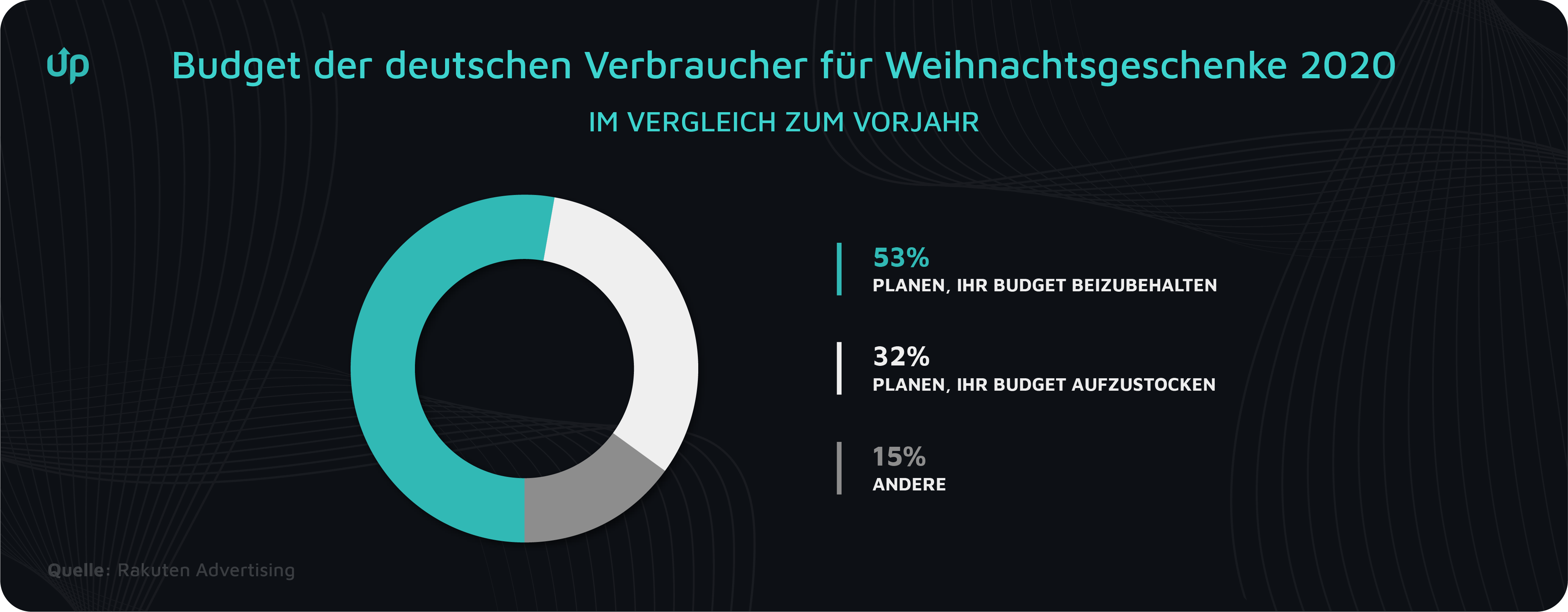 Weihnachtsgesch-ft2020_Geschenk-Budget2020_DE